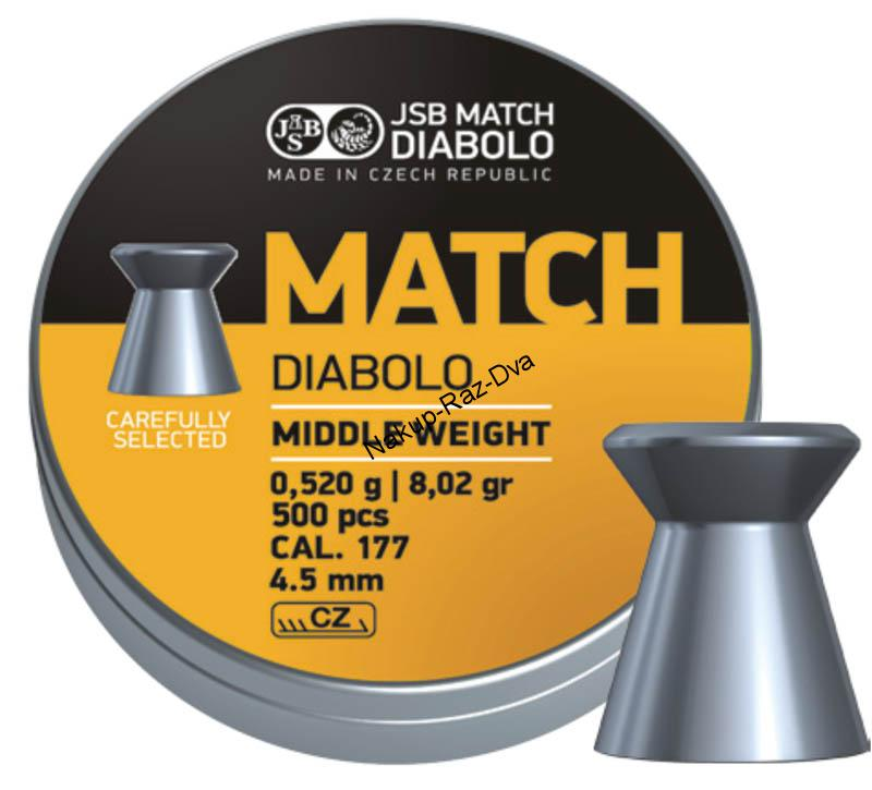 Diabolo JSB Match puška 500ks cal.4,48mm